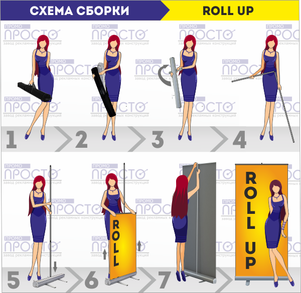 Сборка роллапа (roll up стенда)
